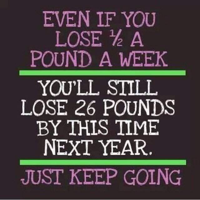 Simple Weight Loss Steps